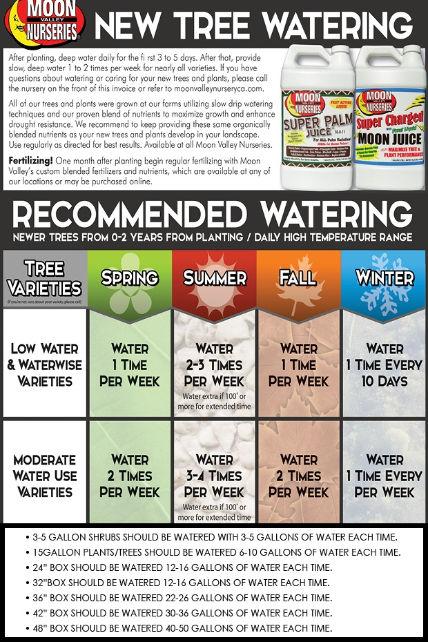 CA-Watering-Guide.jpg